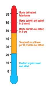 dotth2o it legionella-alghe-corrosione-tubi-calcare-acqua-jesi-ancona-abruzzo 002